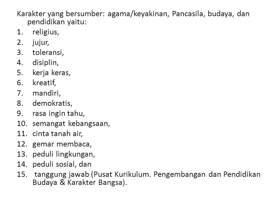 Karakter yang bersumber: agama/keyakinan, Pancasila, budaya, dan pendidikan yaitu: