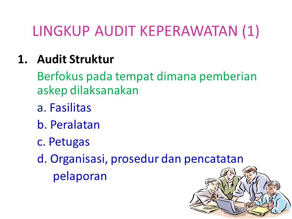 LINGKUP AUDIT KEPERAWATAN (1)