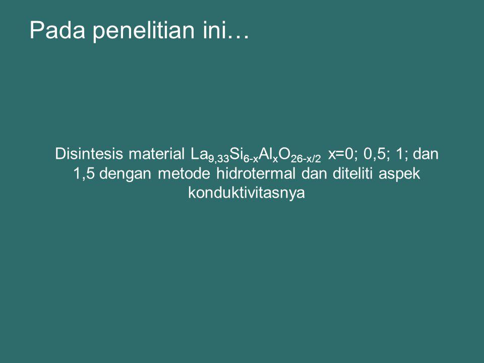 Pada penelitian ini… Disintesis material La9,33Si6-xAlxO26-x/2 x=0; 0,5; 1; dan 1,5 dengan metode hidrotermal dan diteliti aspek konduktivitasnya.