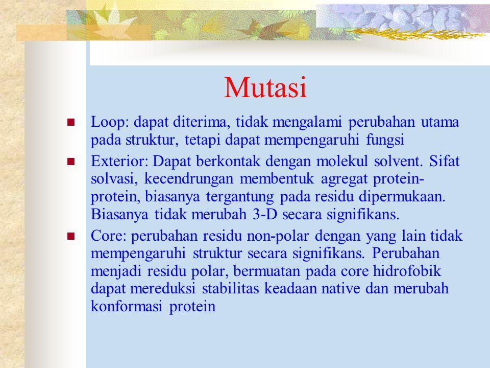 Mutasi Loop: dapat diterima, tidak mengalami perubahan utama pada struktur, tetapi dapat mempengaruhi fungsi.