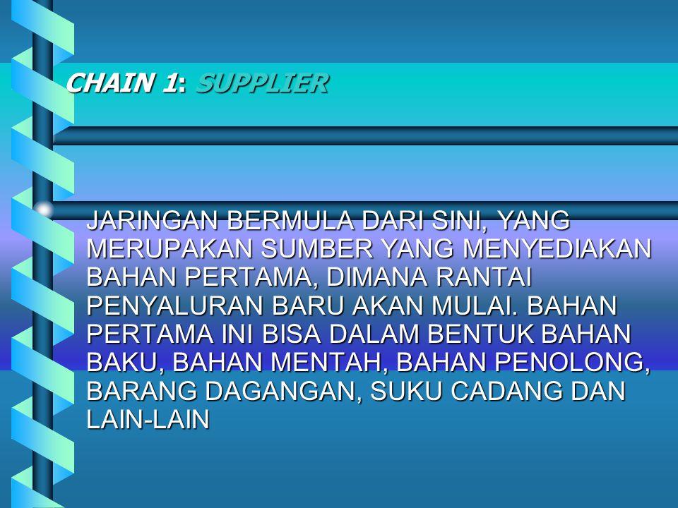 CHAIN 1: SUPPLIER
