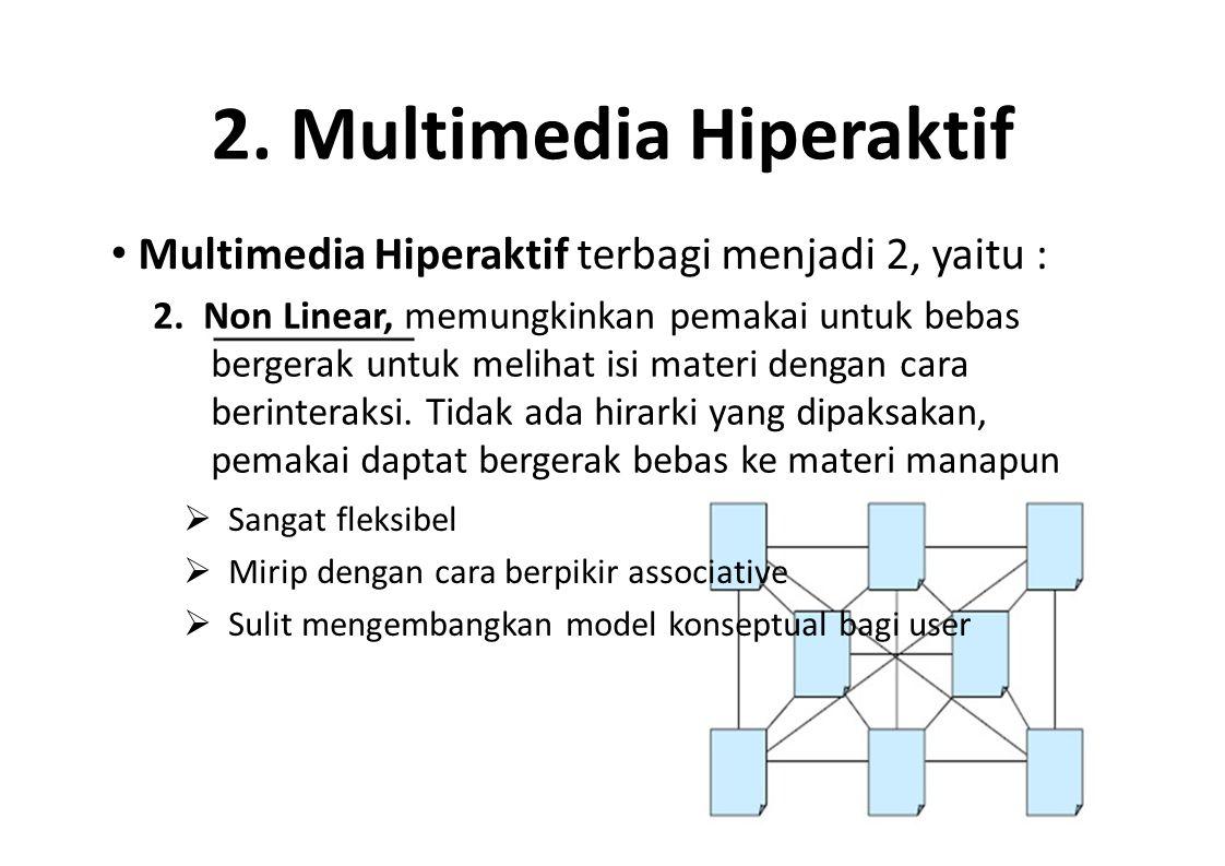 2. Multimedia Hiperaktif