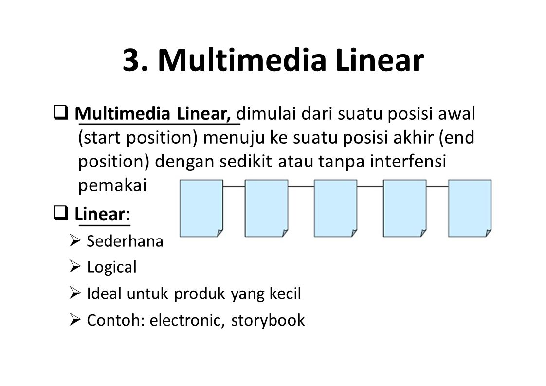 3. Multimedia Linear
