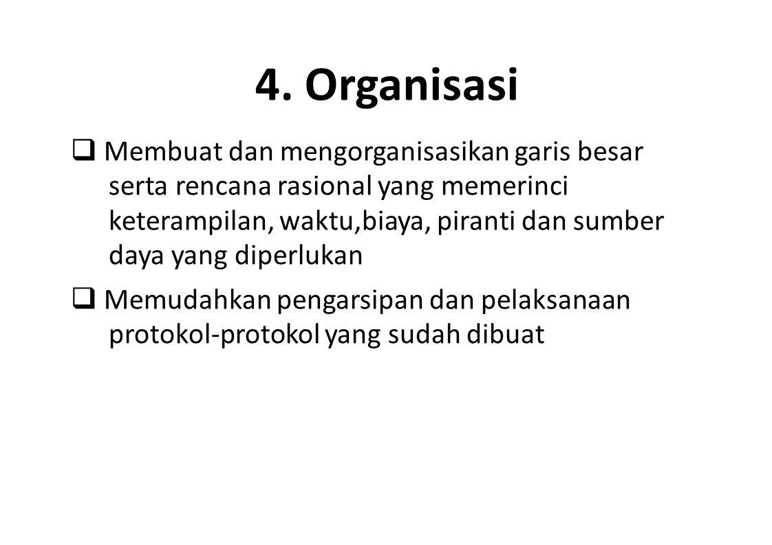 4. Organisasi