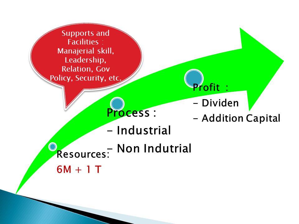 Process : - Industrial - Non Indutrial Profit : - Dividen