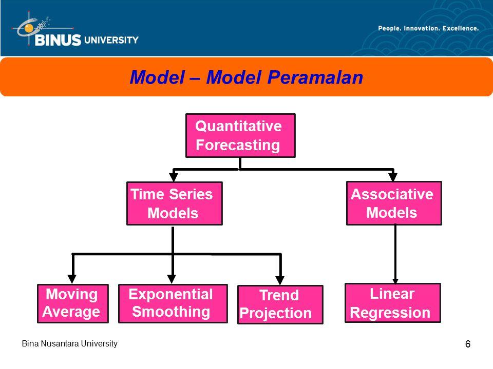 Model – Model Peramalan