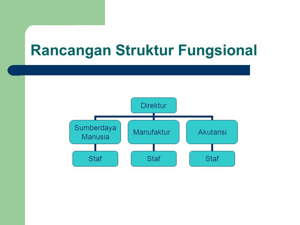 Rancangan Struktur Fungsional