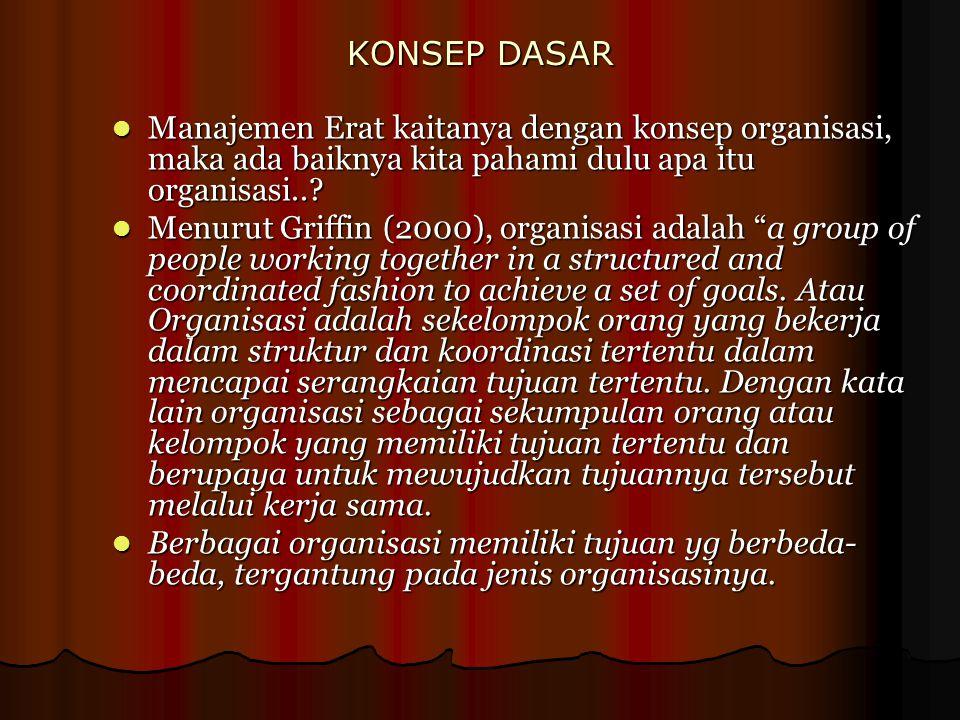 KONSEP DASAR Manajemen Erat kaitanya dengan konsep organisasi, maka ada baiknya kita pahami dulu apa itu organisasi..