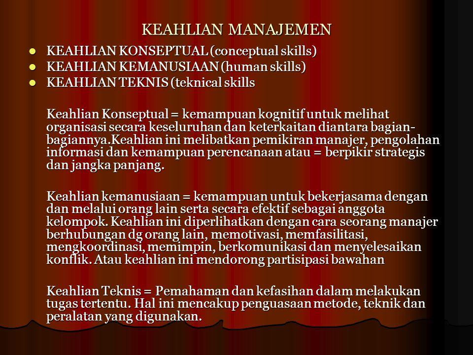 KEAHLIAN MANAJEMEN KEAHLIAN KONSEPTUAL (conceptual skills)