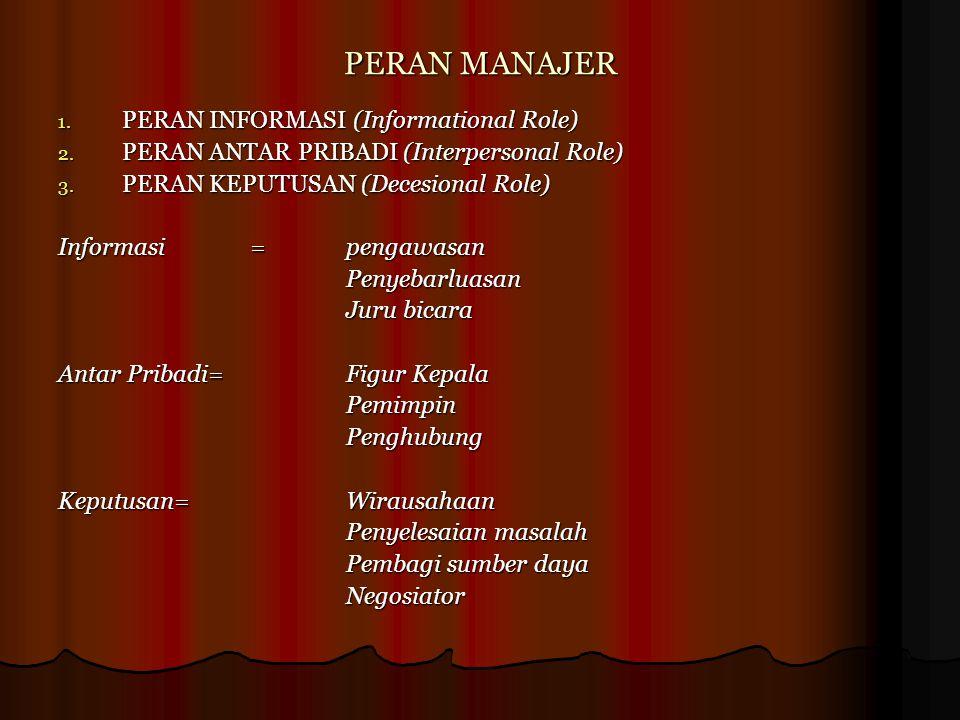 PERAN MANAJER PERAN INFORMASI (Informational Role)
