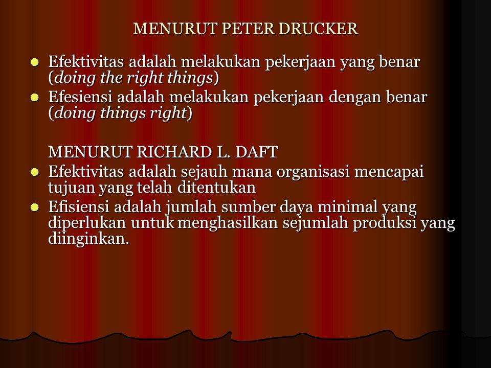 MENURUT PETER DRUCKER Efektivitas adalah melakukan pekerjaan yang benar (doing the right things)