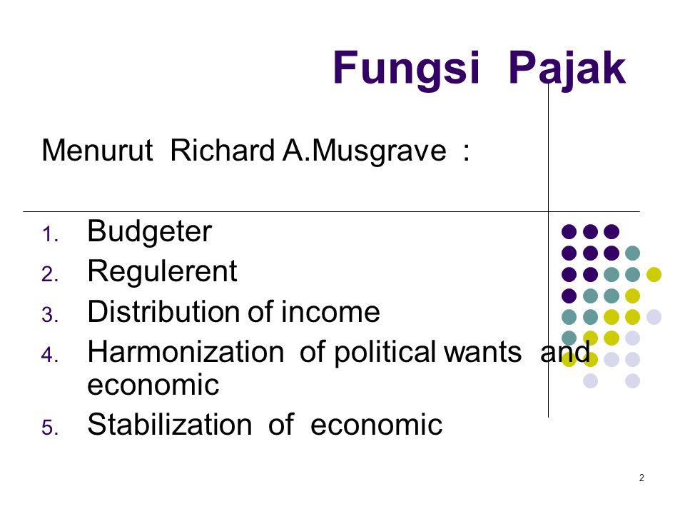 Fungsi Pajak Menurut Richard A.Musgrave : Budgeter Regulerent