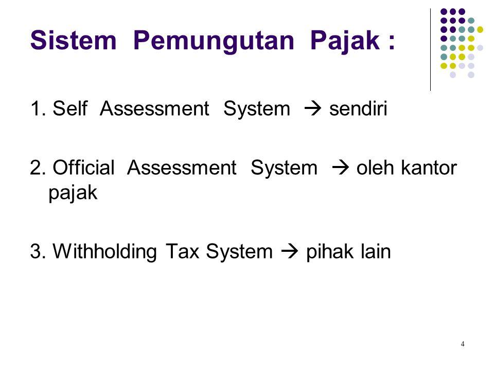 Sistem Pemungutan Pajak :