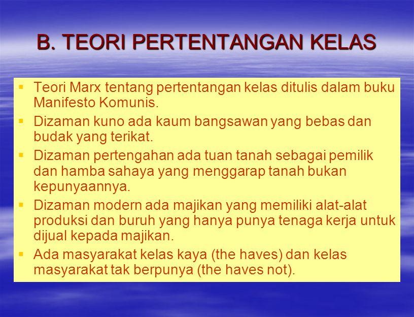 B. TEORI PERTENTANGAN KELAS