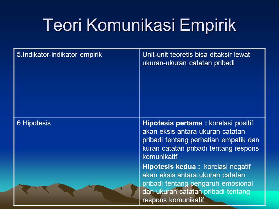 Teori Komunikasi Empirik