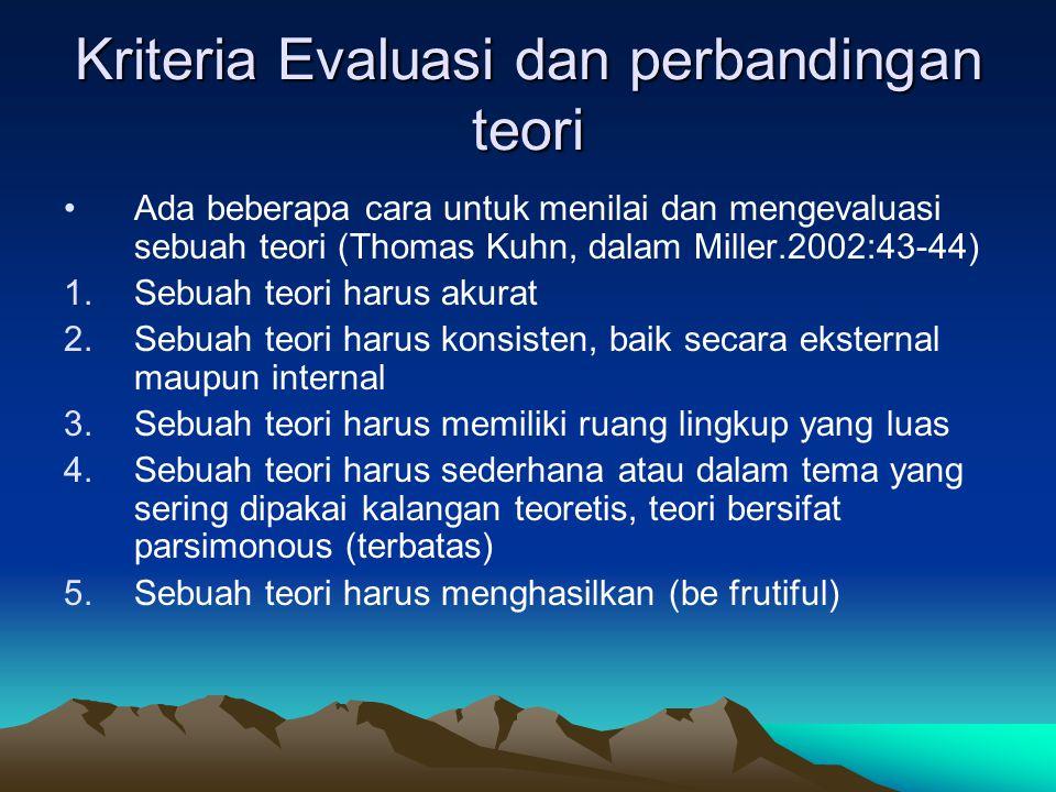 Kriteria Evaluasi dan perbandingan teori