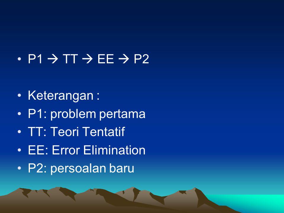 P1  TT  EE  P2 Keterangan : P1: problem pertama.