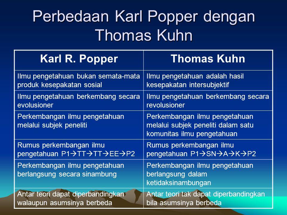 Perbedaan Karl Popper dengan Thomas Kuhn
