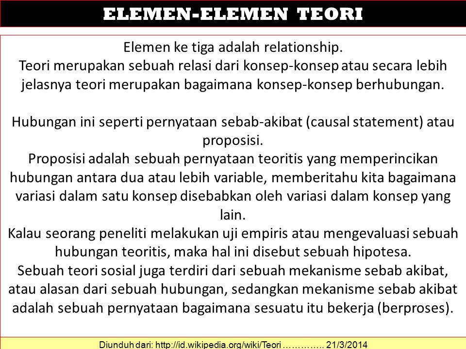 ELEMEN-ELEMEN TEORI Elemen ke tiga adalah relationship.
