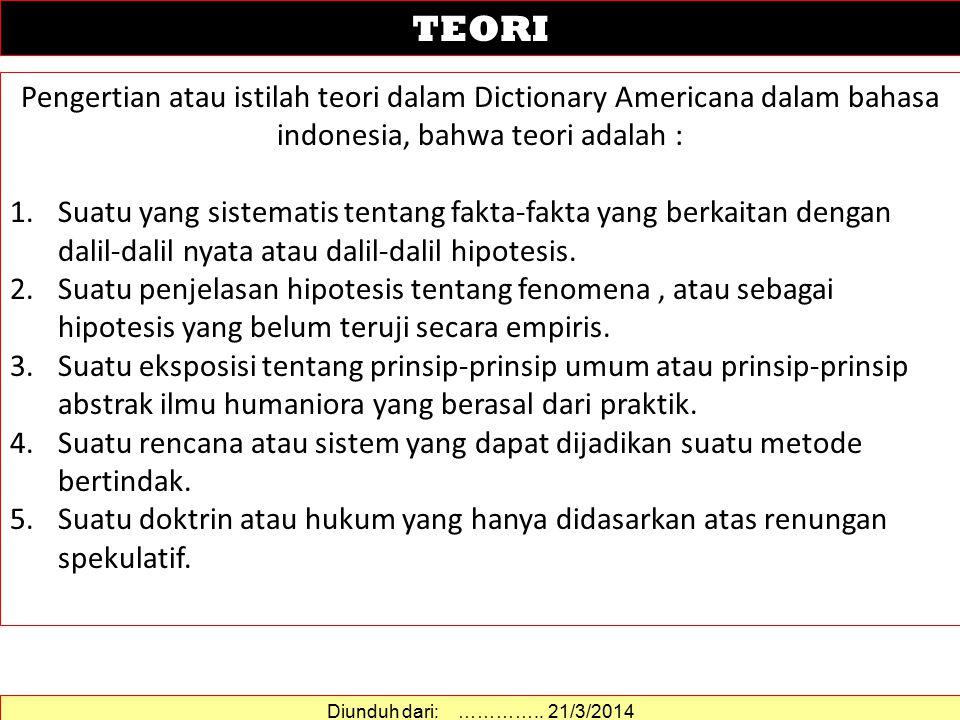TEORI Pengertian atau istilah teori dalam Dictionary Americana dalam bahasa indonesia, bahwa teori adalah :