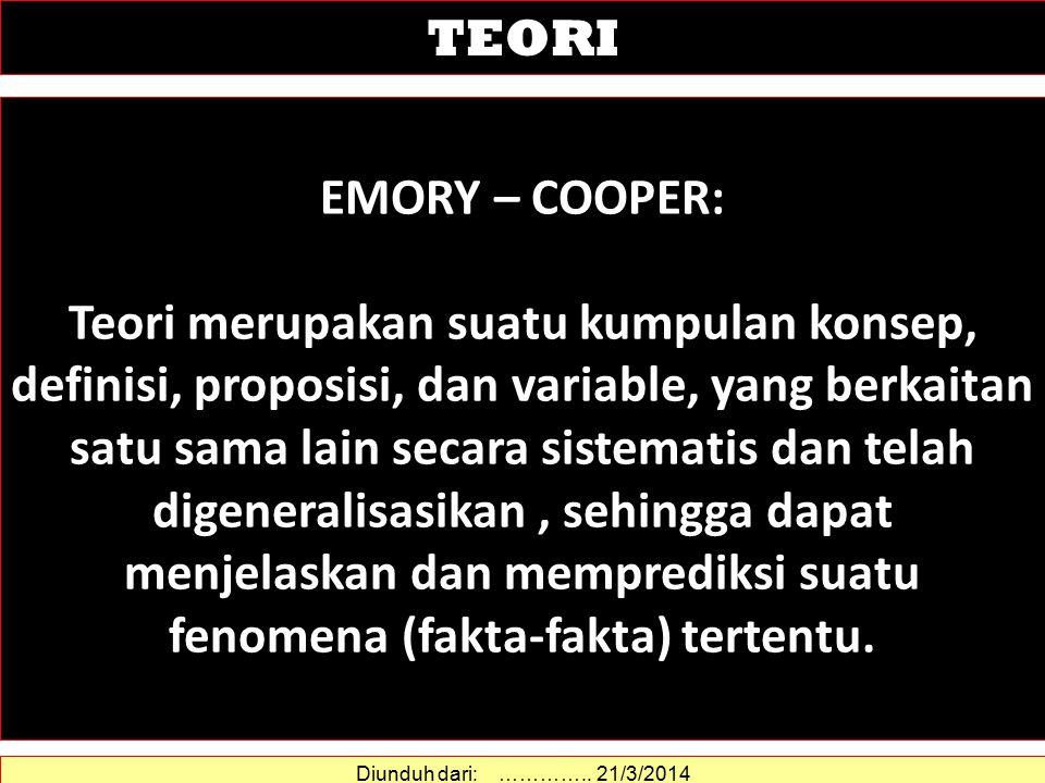 TEORI EMORY – COOPER: