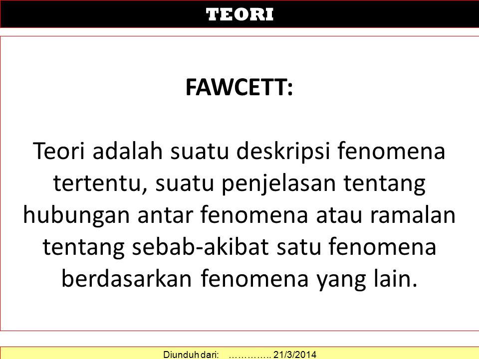 TEORI FAWCETT: