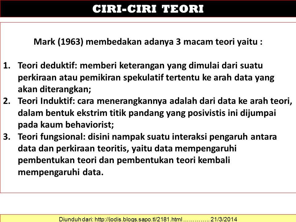 Mark (1963) membedakan adanya 3 macam teori yaitu :