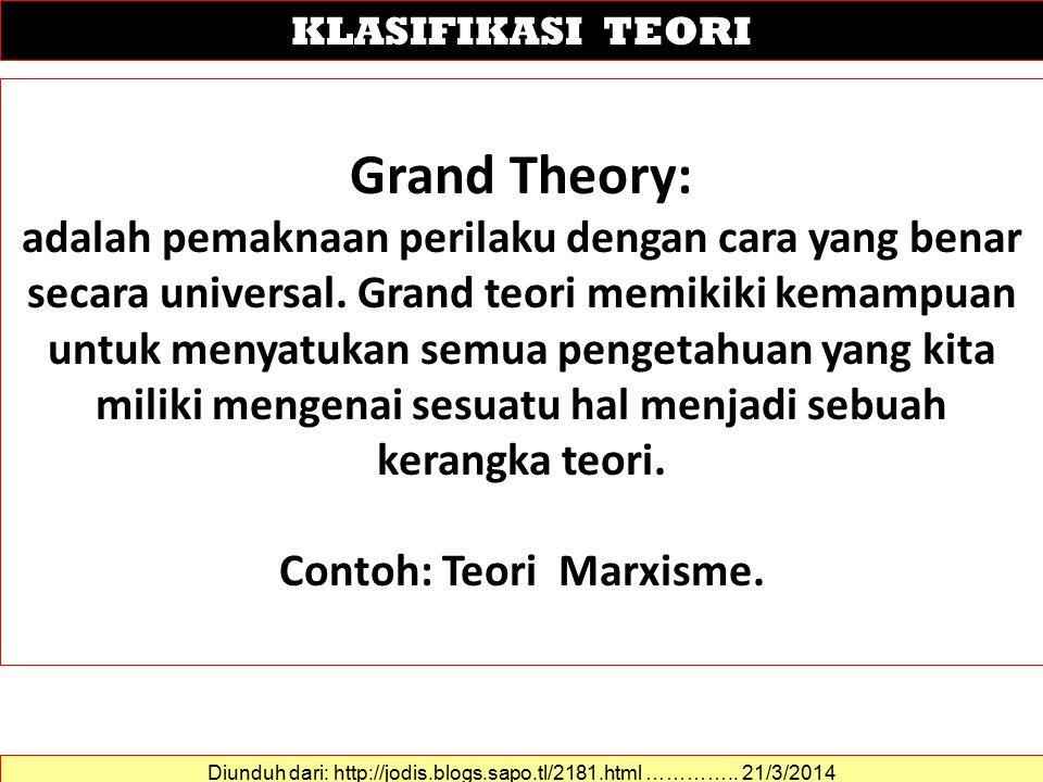 Contoh: Teori Marxisme.
