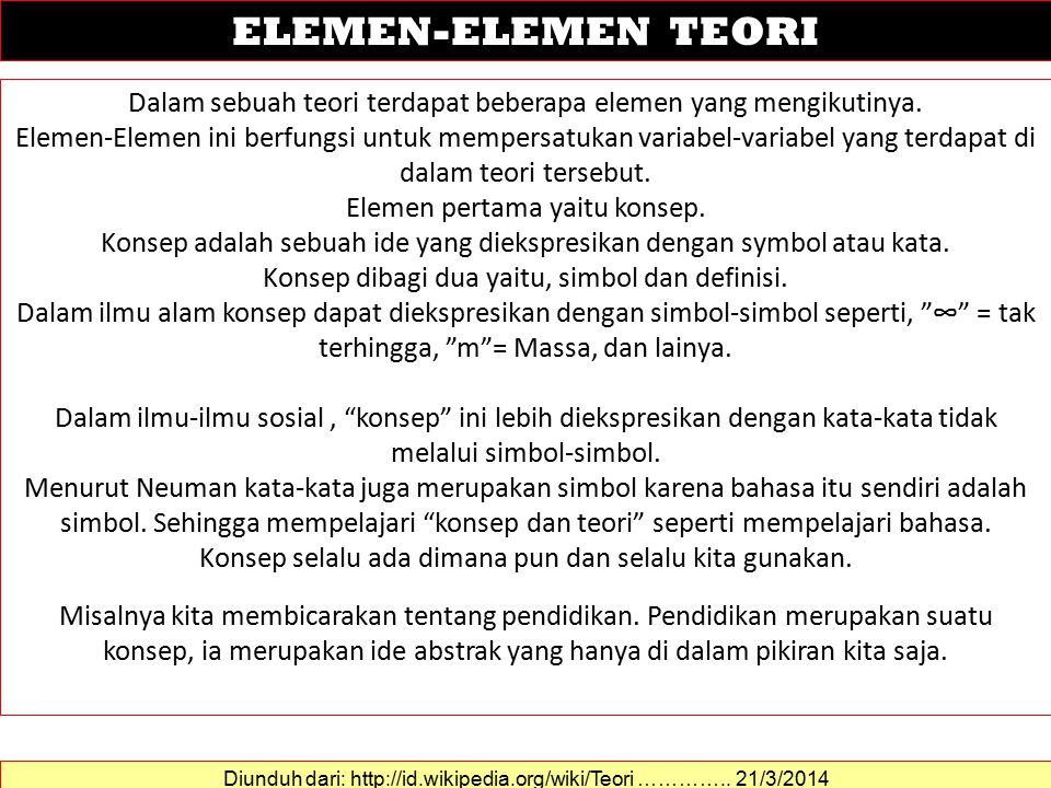 ELEMEN-ELEMEN TEORI Dalam sebuah teori terdapat beberapa elemen yang mengikutinya.