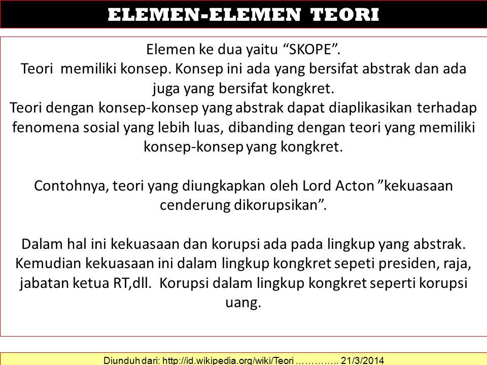ELEMEN-ELEMEN TEORI Elemen ke dua yaitu SKOPE .