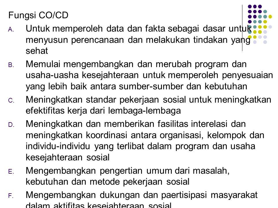 Fungsi CO/CD Untuk memperoleh data dan fakta sebagai dasar untuk menyusun perencanaan dan melakukan tindakan yang sehat.