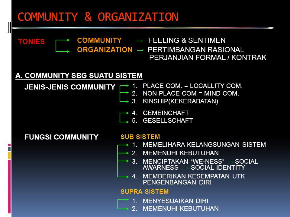 COMMUNITY & ORGANIZATION