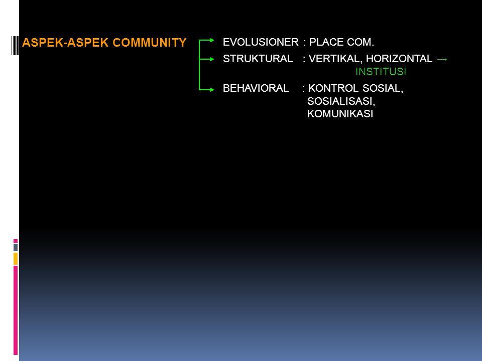 ASPEK-ASPEK COMMUNITY