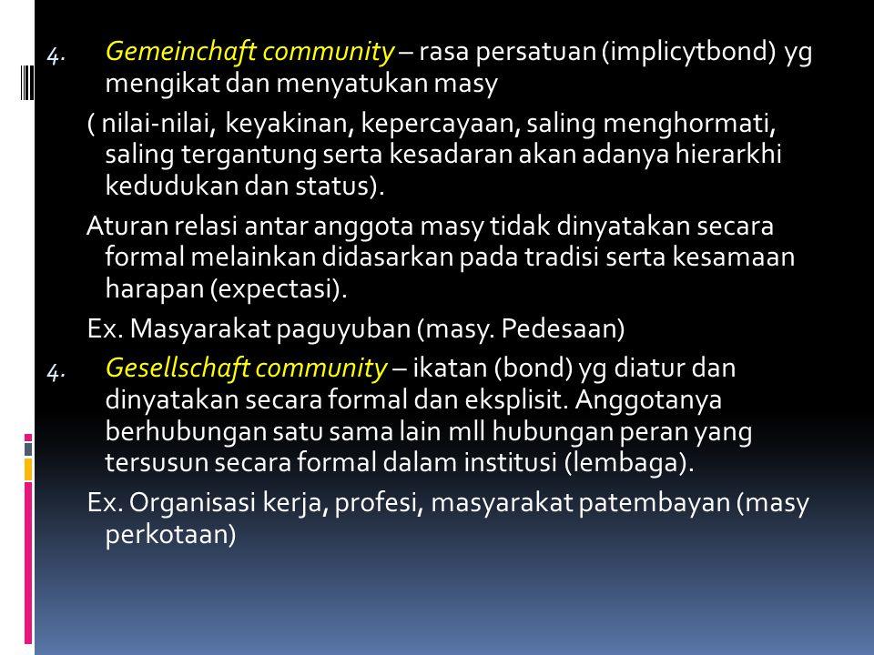 Gemeinchaft community – rasa persatuan (implicytbond) yg mengikat dan menyatukan masy