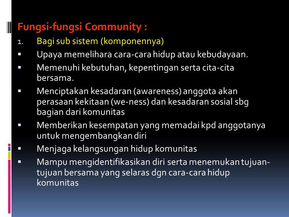 Fungsi-fungsi Community :