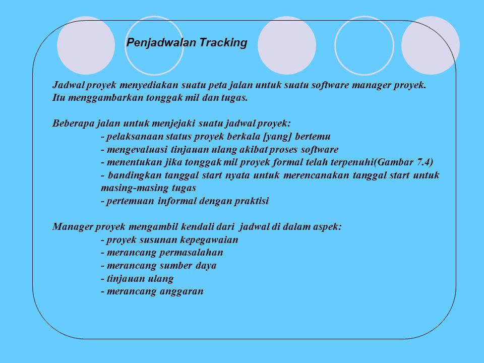 Penjadwalan Tracking Jadwal proyek menyediakan suatu peta jalan untuk suatu software manager proyek.