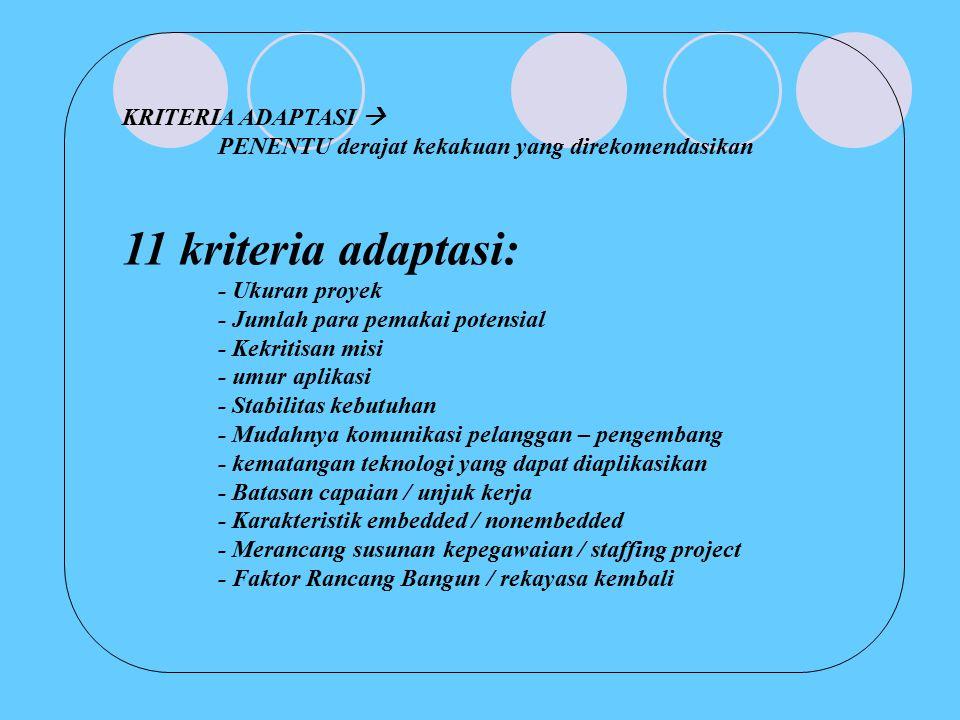 11 kriteria adaptasi: KRITERIA ADAPTASI 