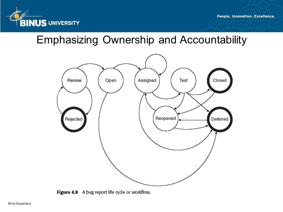 Emphasizing Ownership and Accountability