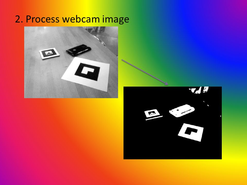 2. Process webcam image