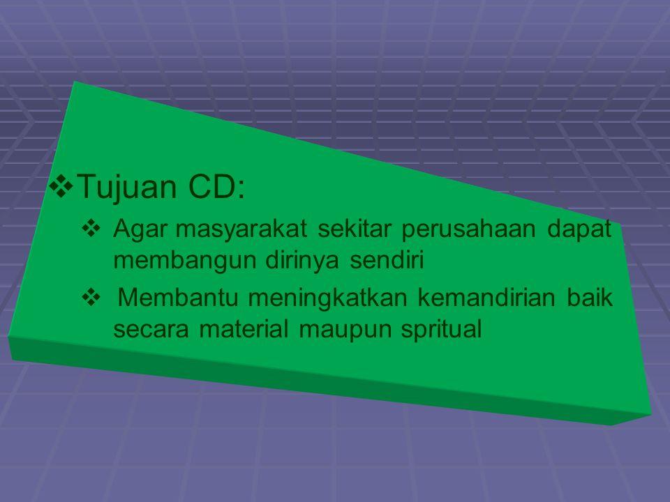 Tujuan CD: Agar masyarakat sekitar perusahaan dapat membangun dirinya sendiri.