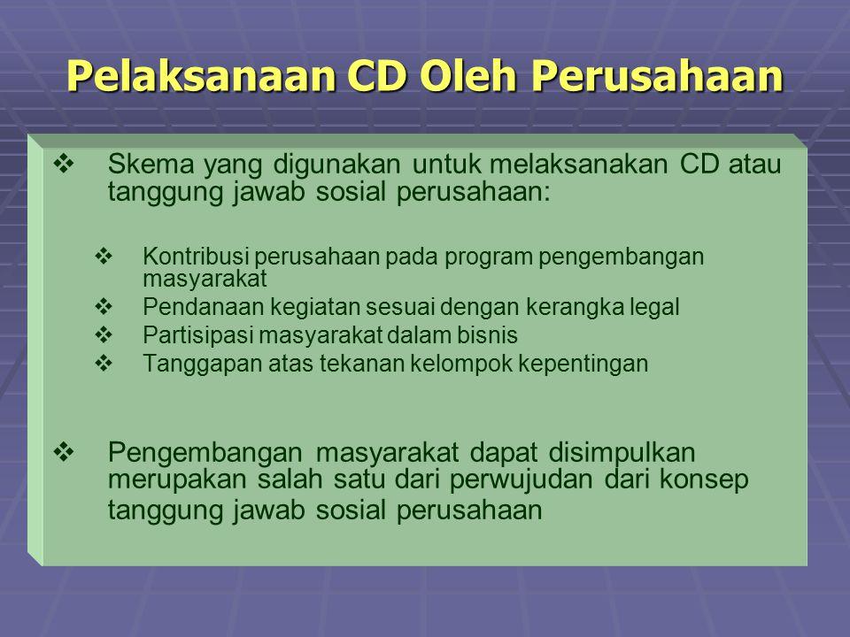 Pelaksanaan CD Oleh Perusahaan