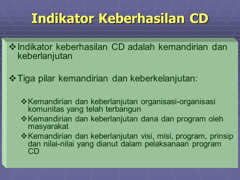 Indikator Keberhasilan CD