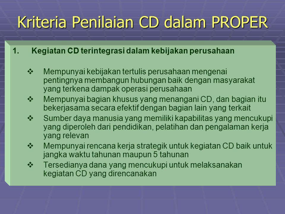 Kriteria Penilaian CD dalam PROPER