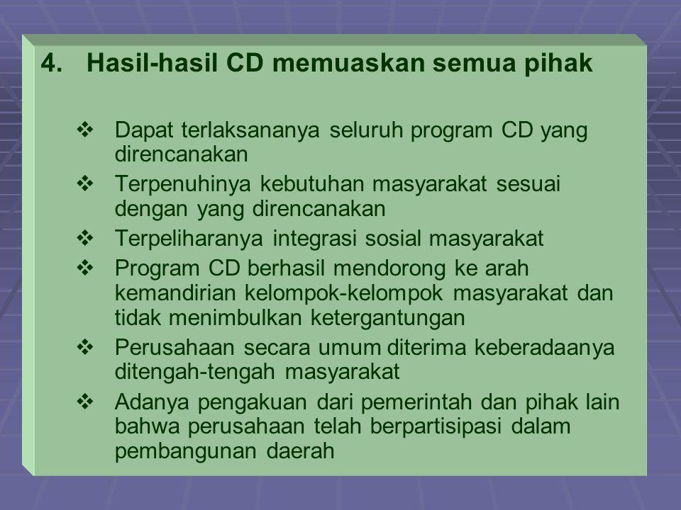 Hasil-hasil CD memuaskan semua pihak