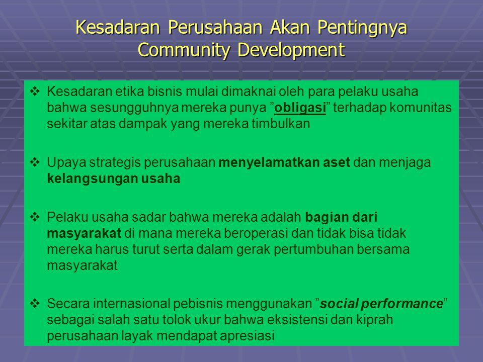 Kesadaran Perusahaan Akan Pentingnya Community Development
