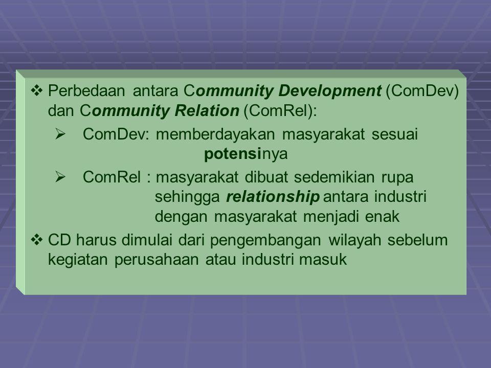 Perbedaan antara Community Development (ComDev) dan Community Relation (ComRel):