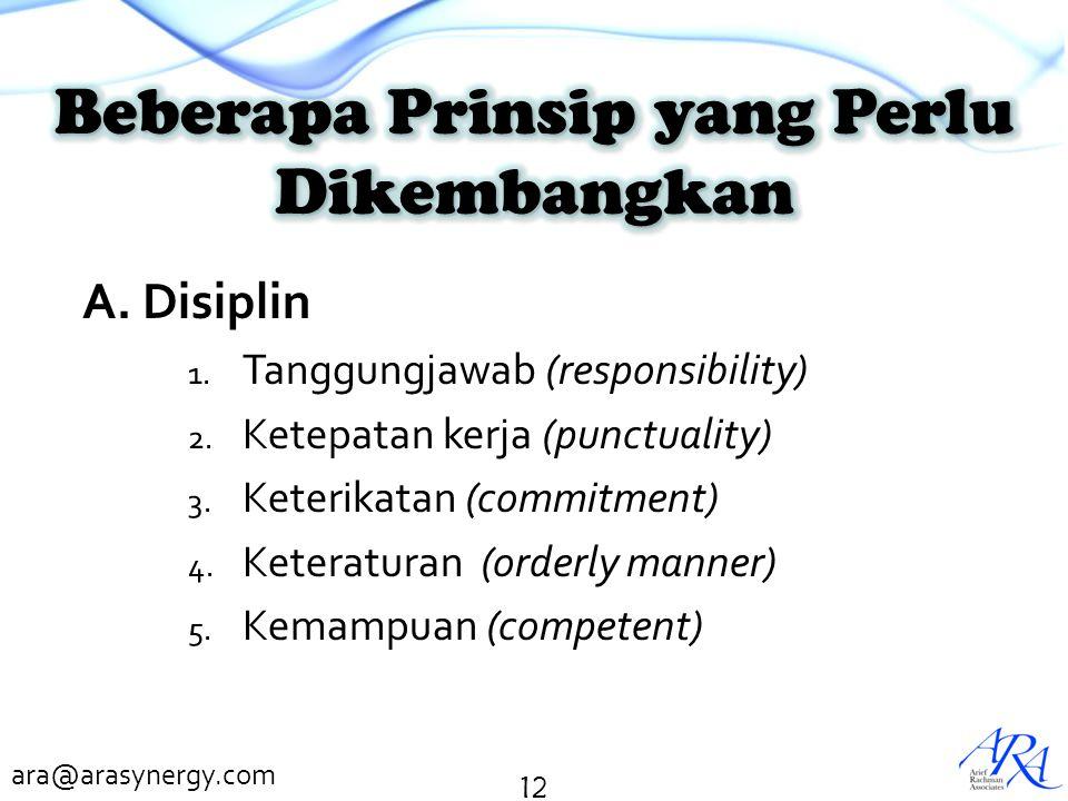 Beberapa Prinsip yang Perlu Dikembangkan