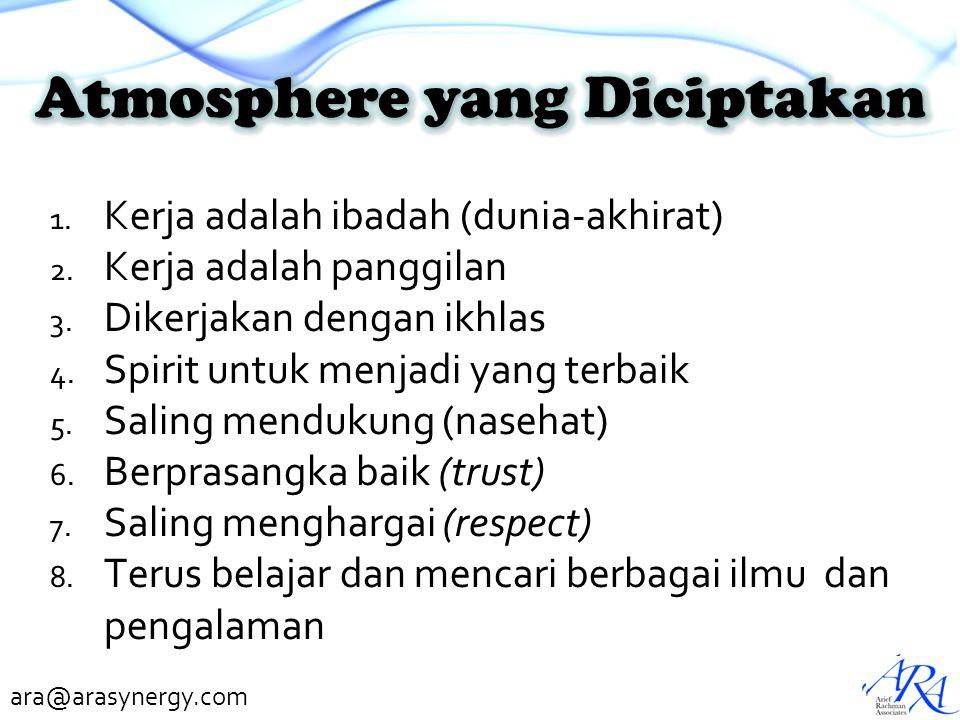 Atmosphere yang Diciptakan