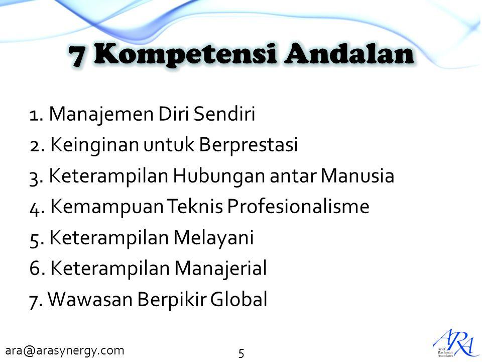 7 Kompetensi Andalan