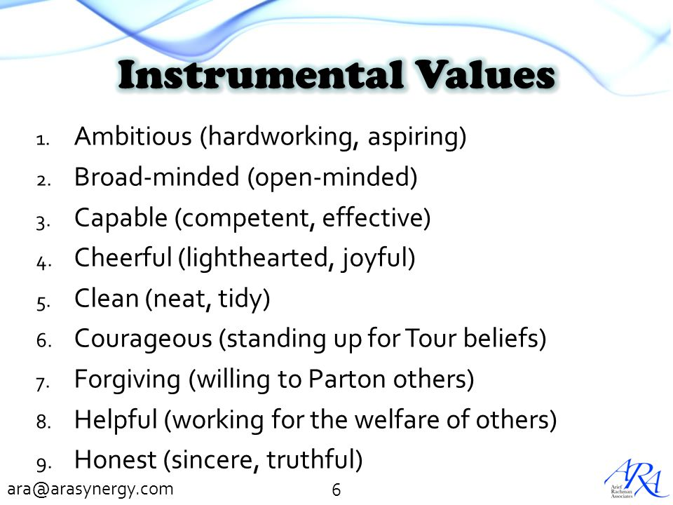 Instrumental Values Ambitious (hardworking, aspiring)